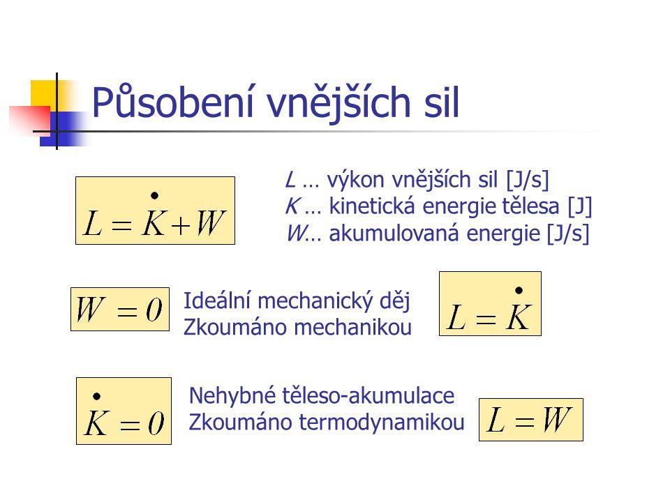 Působení vnějších sil L … výkon vnějších sil [J/s]